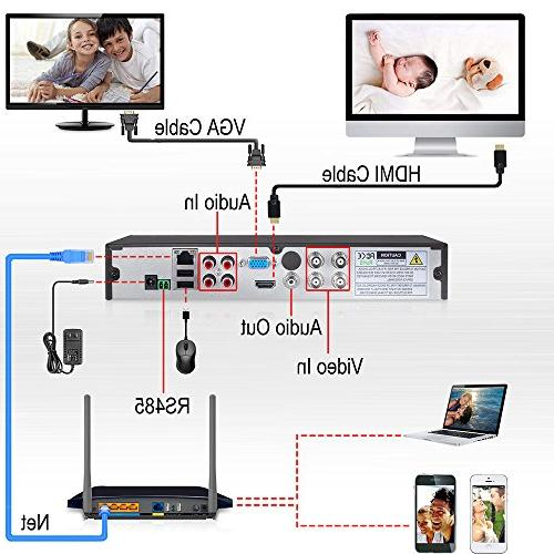 ANRAN 4 Channels 960H Network Detection 4CH Surveillance Security Video Recorder